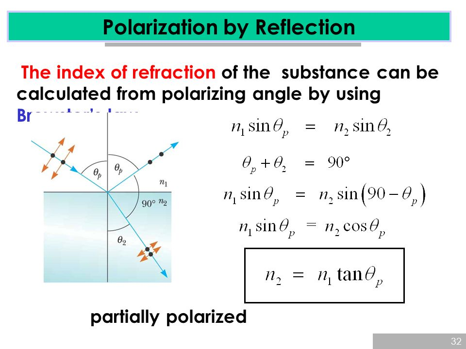 Polarization by Reflection