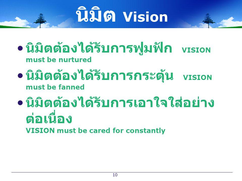 นิมิต Vision นิมิตต้องได้รับการฟูมฟัก VISION must be nurtured