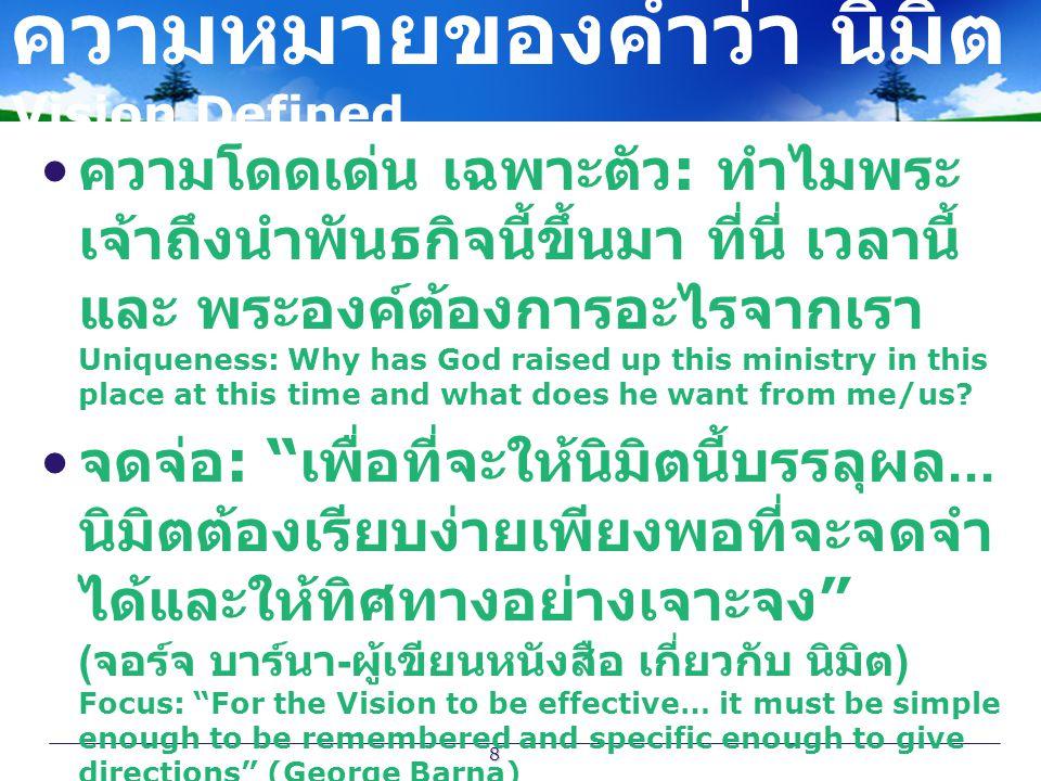 ความหมายของคำว่า นิมิต Vision Defined