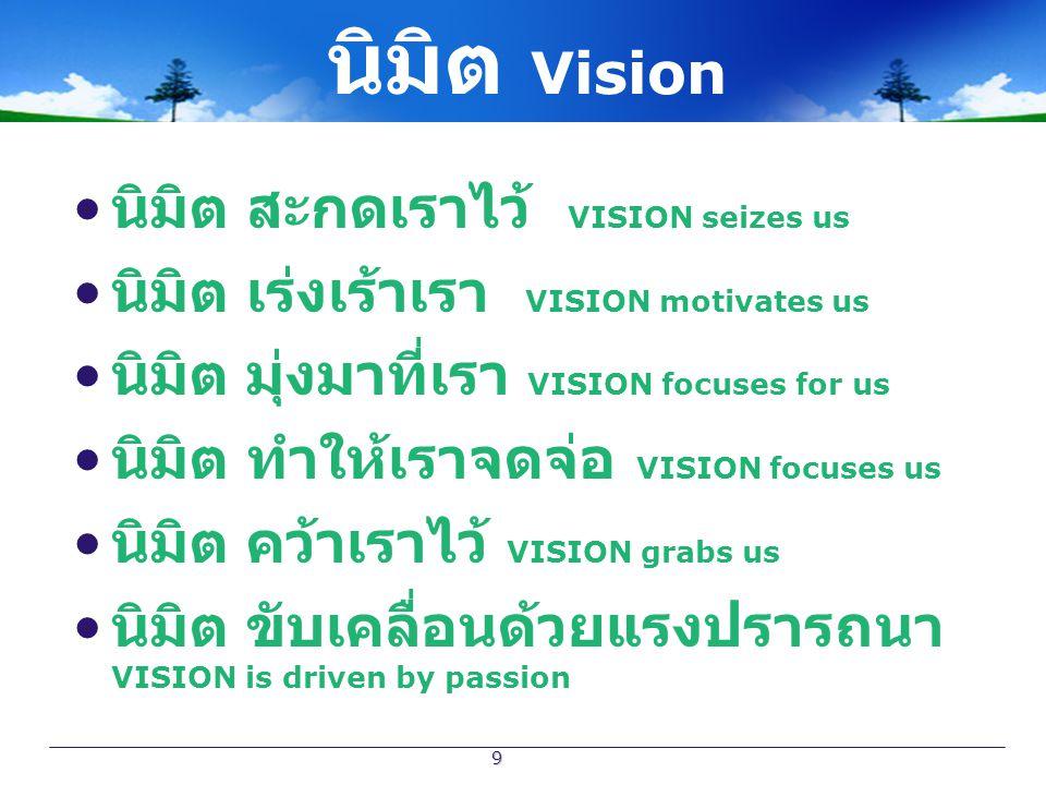 นิมิต Vision นิมิต สะกดเราไว้ VISION seizes us
