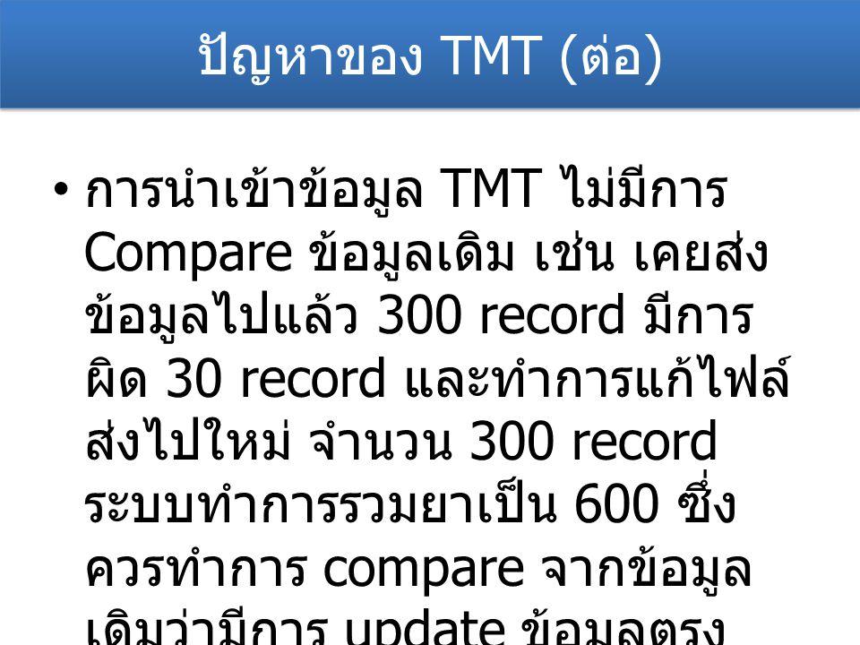 ปัญหาของ TMT (ต่อ)