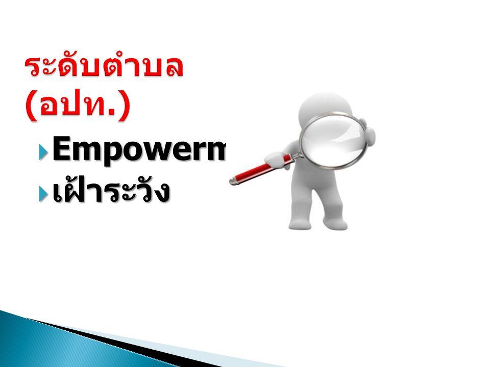ระดับตำบล (อปท.) Empowerment เฝ้าระวัง