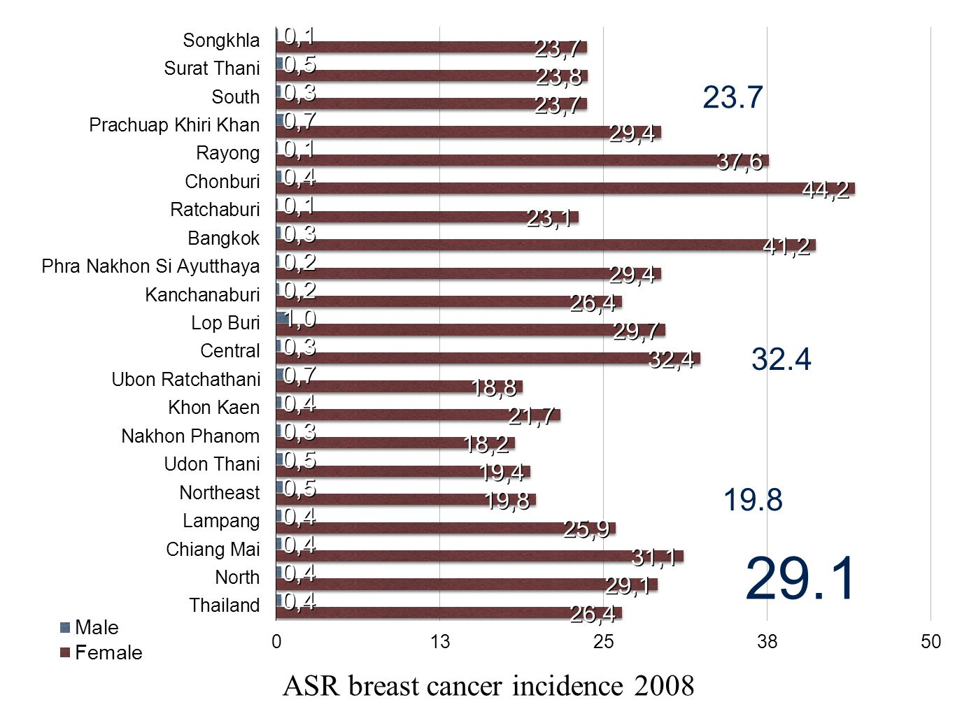 ASR breast cancer incidence 2008