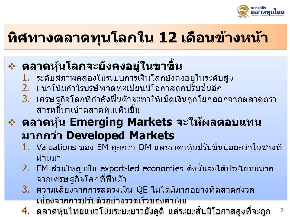 ทิศทางตลาดทุนโลกใน 12 เดือนข้างหน้า