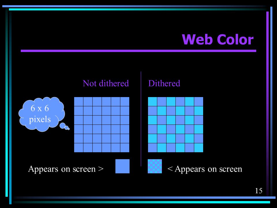 Web Color Not dithered Dithered 6 x 6 pixels Appears on screen >