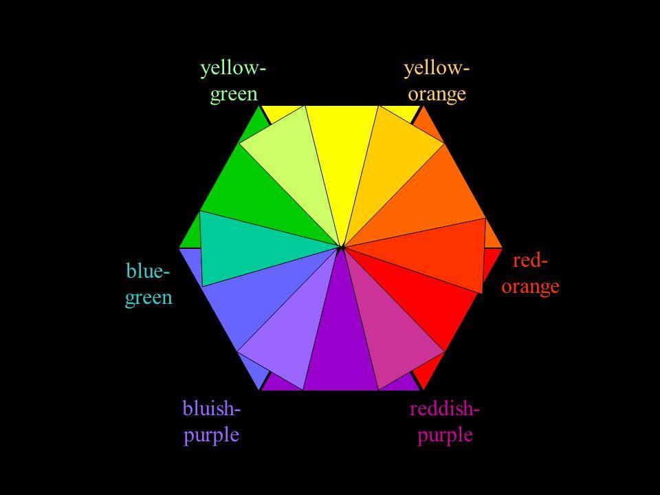 yellow-green yellow-orange red-orange blue-green bluish-purple reddish-purple