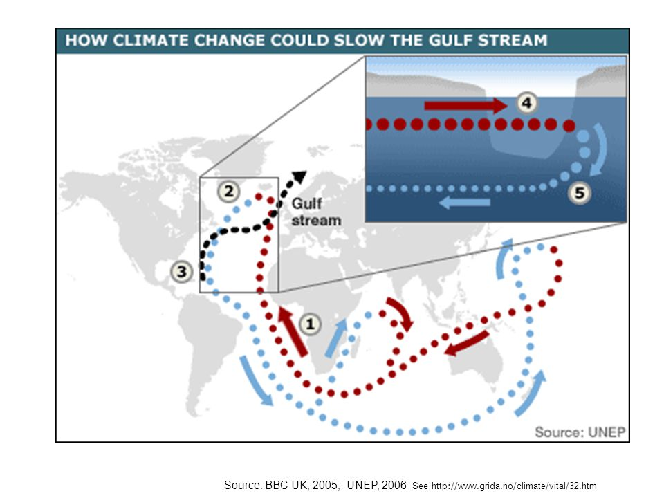 Source: BBC UK, 2005; UNEP, 2006 See http://www. grida