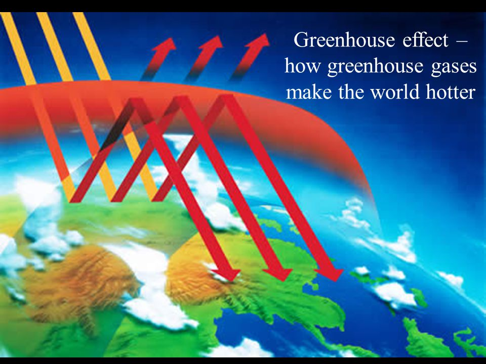 Greenhouse effect – how greenhouse gases make the world hotter