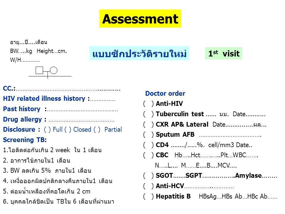 Assessment แบบซักประวัติรายใหม่ 1st visit
