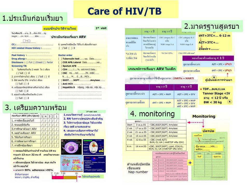 Care of HIV/TB 1.ประเมินก่อนเริ่มยา 2.มาตรฐานสูตรยา 3. เตรียมความพร้อม