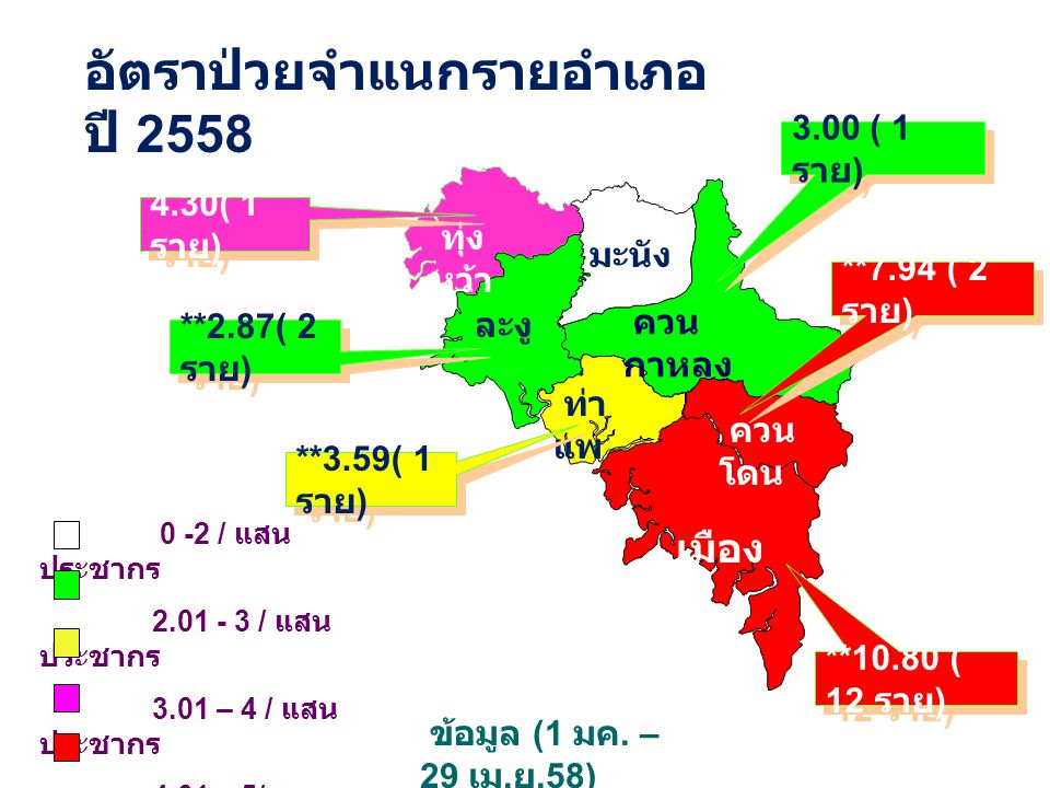 อัตราป่วยจำแนกรายอำเภอ ปี 2558