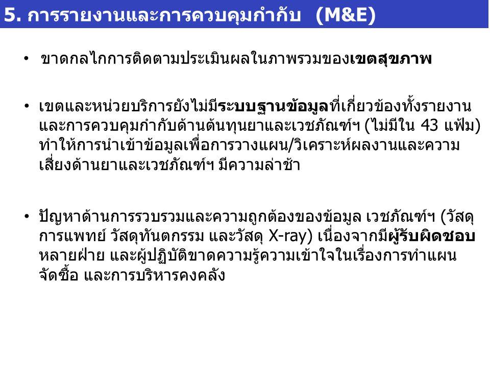 5. การรายงานและการควบคุมกำกับ (M&E)