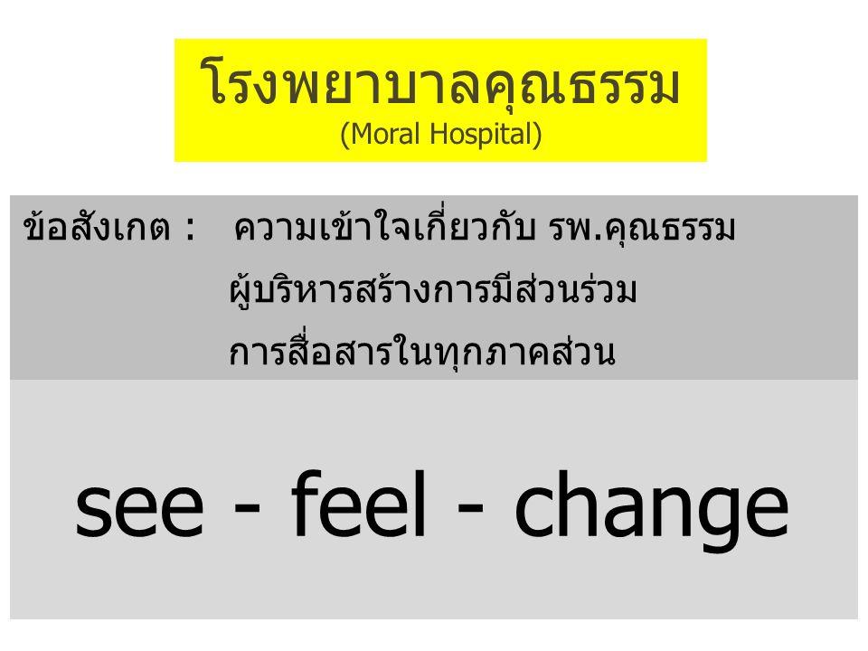 โรงพยาบาลคุณธรรม (Moral Hospital)