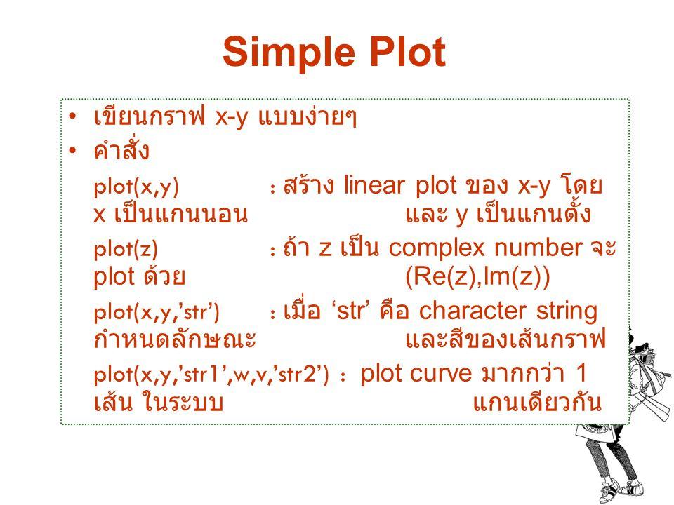 Simple Plot เขียนกราฟ x-y แบบง่ายๆ คำสั่ง