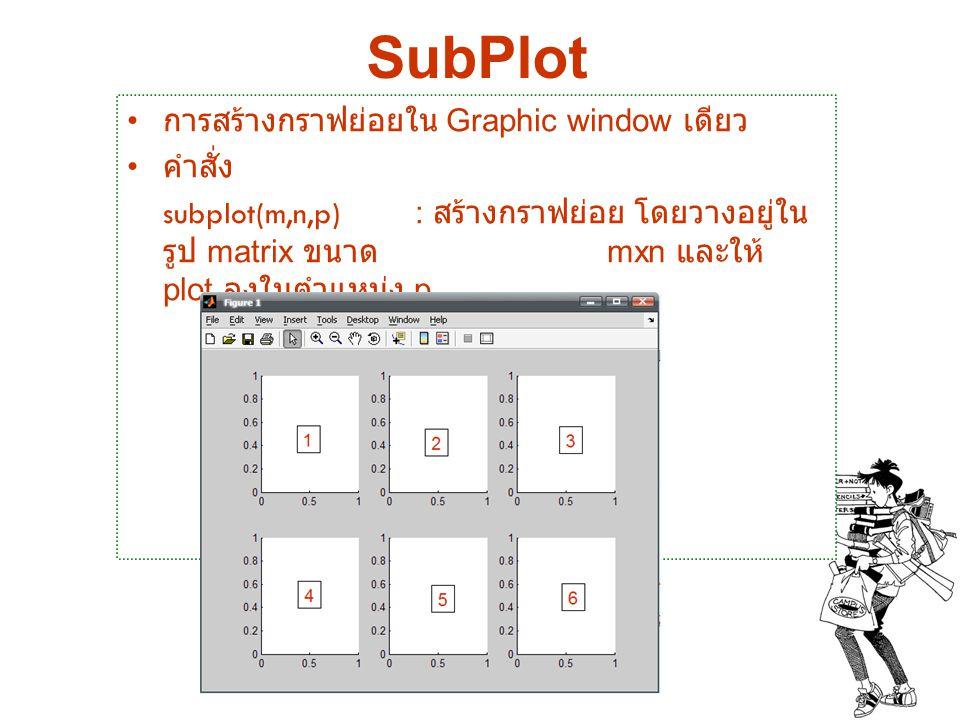 SubPlot การสร้างกราฟย่อยใน Graphic window เดียว คำสั่ง