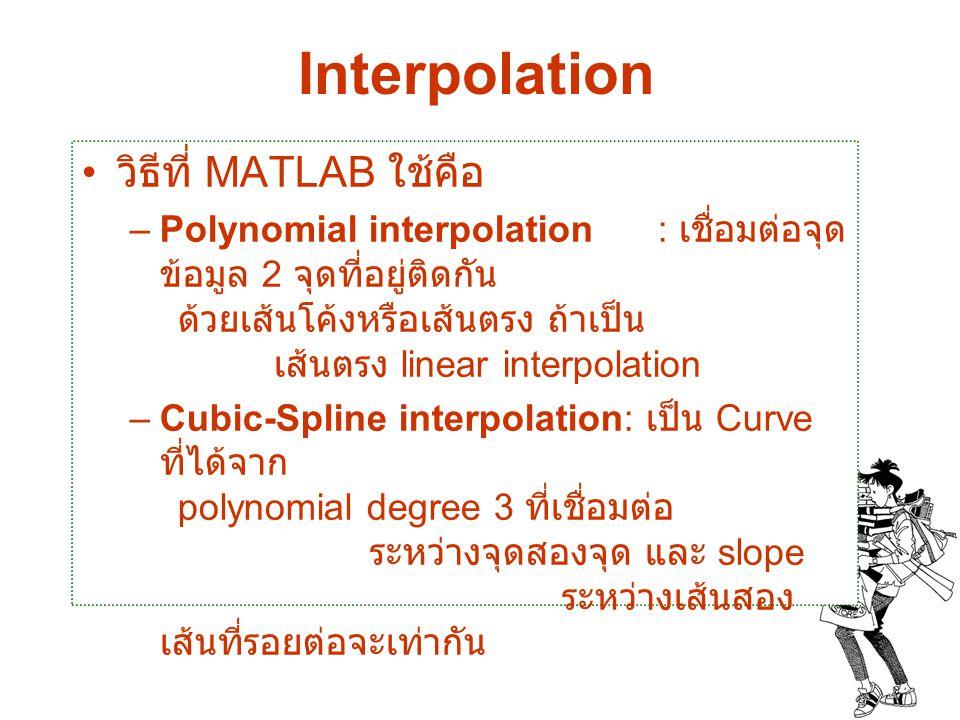 Interpolation วิธีที่ MATLAB ใช้คือ