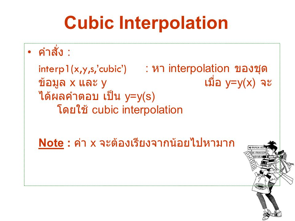 Cubic Interpolation คำสั่ง :