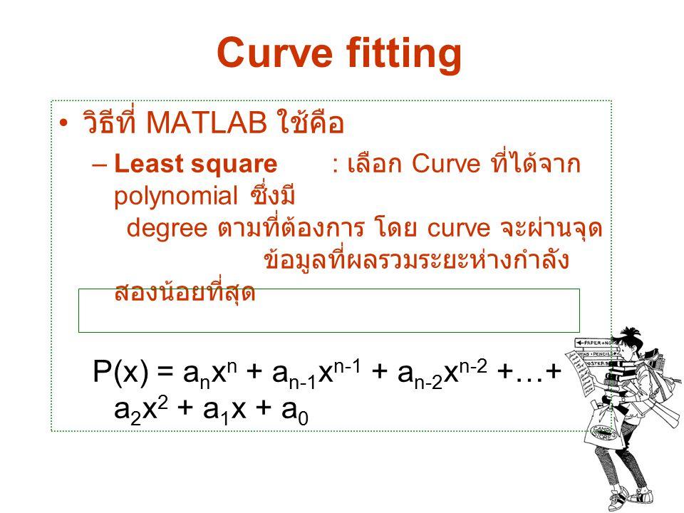 Curve fitting วิธีที่ MATLAB ใช้คือ