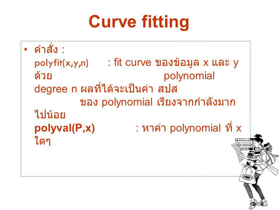 Curve fitting คำสั่ง :
