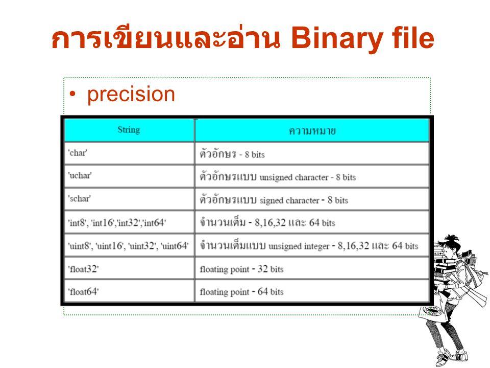 การเขียนและอ่าน Binary file