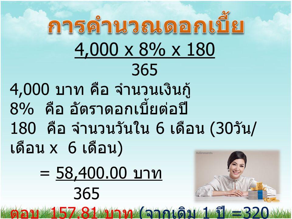 การคำนวณดอกเบี้ย = 58,400.00 บาท 4,000 x 8% x 180 365