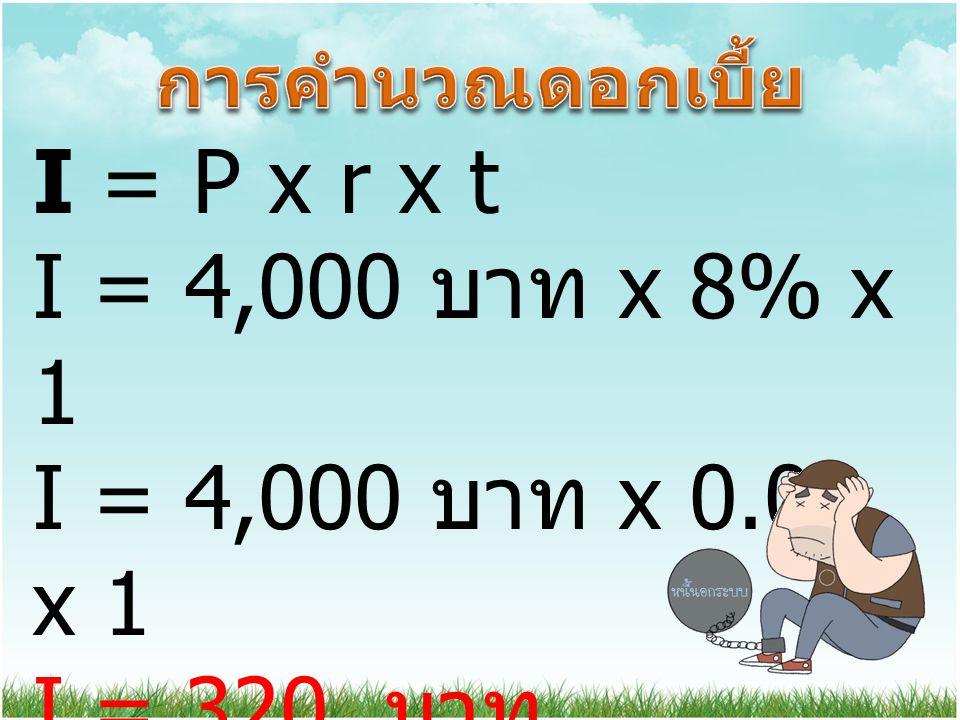 I = P x r x t I = 4,000 บาท x 8% x 1 I = 4,000 บาท x 0.08 x 1