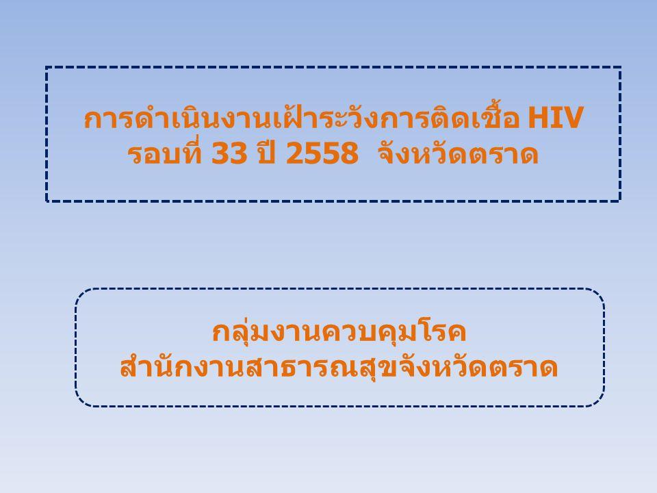 การดำเนินงานเฝ้าระวังการติดเชื้อ HIV รอบที่ 33 ปี 2558 จังหวัดตราด
