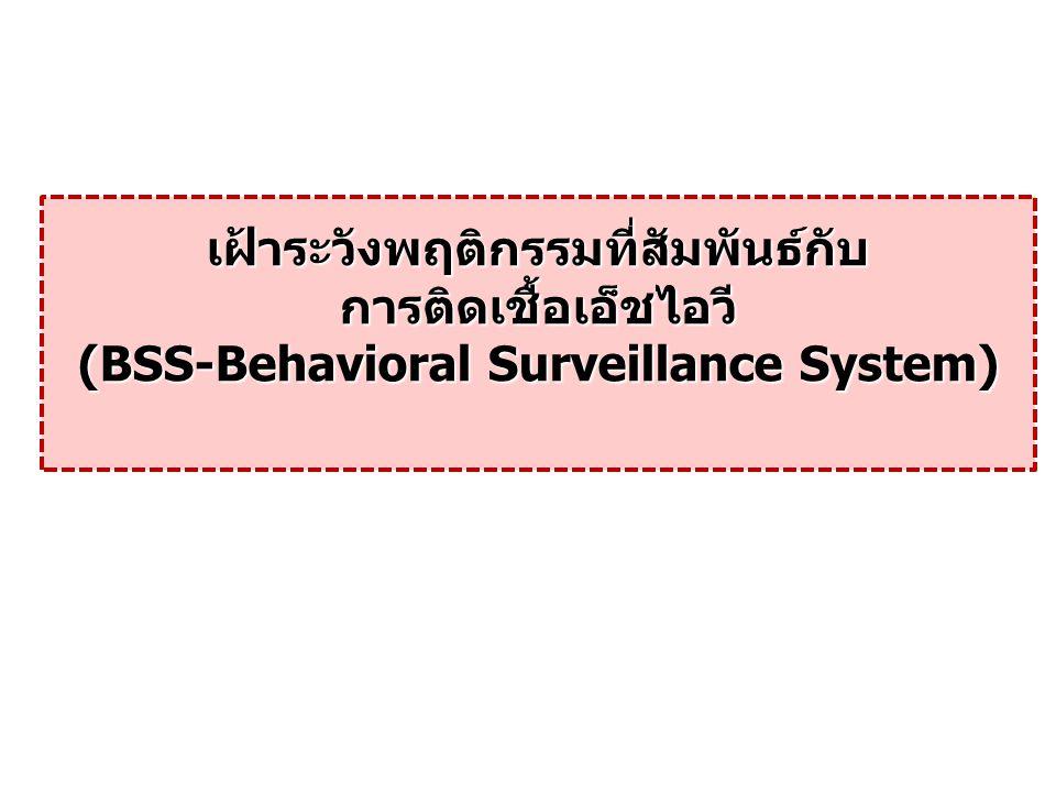 เฝ้าระวังพฤติกรรมที่สัมพันธ์กับ การติดเชื้อเอ็ชไอวี (BSS-Behavioral Surveillance System)