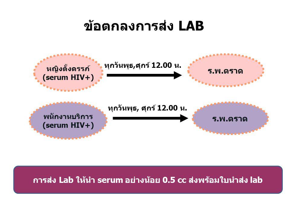 การส่ง Lab ให้นำ serum อย่างน้อย 0.5 cc ส่งพร้อมใบนำส่ง lab