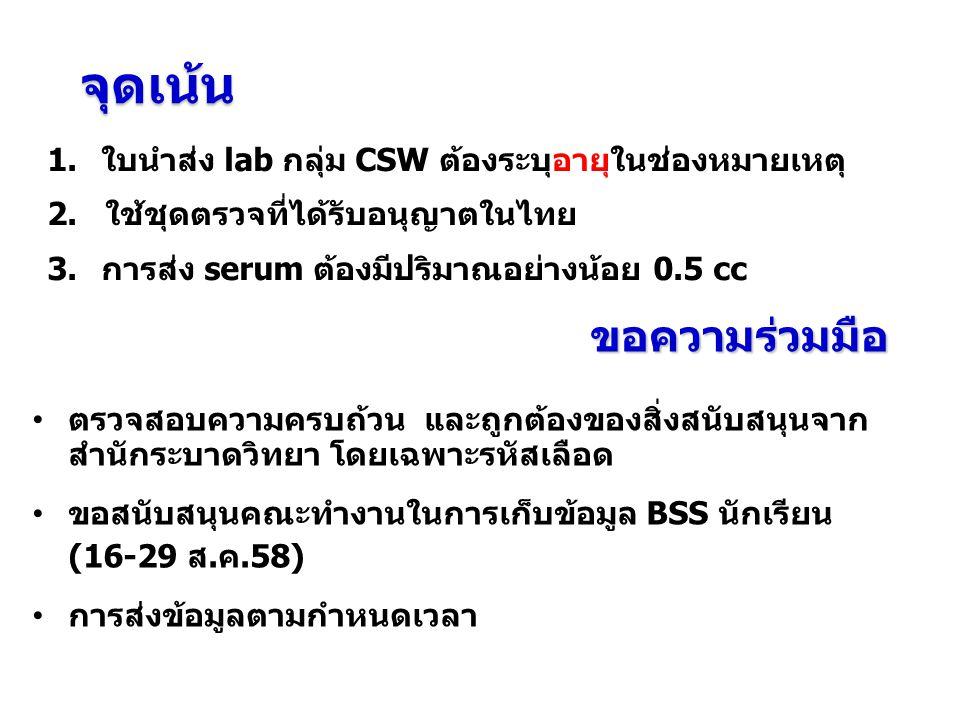 จุดเน้น ขอความร่วมมือ ใบนำส่ง lab กลุ่ม CSW ต้องระบุอายุในช่องหมายเหตุ