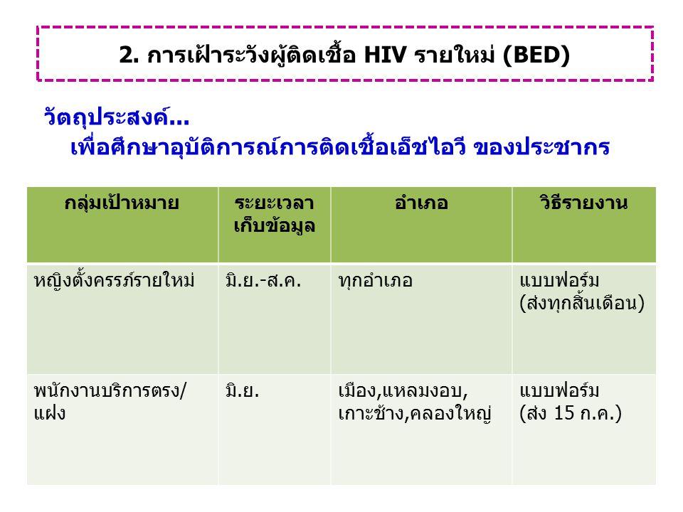 2. การเฝ้าระวังผู้ติดเชื้อ HIV รายใหม่ (BED)