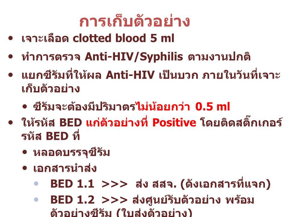 การเก็บตัวอย่าง เจาะเลือด clotted blood 5 ml