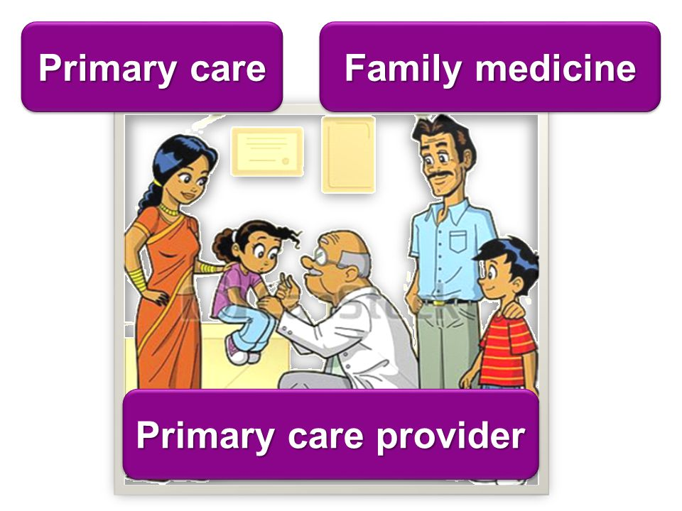 Primary care Family medicine Primary care provider