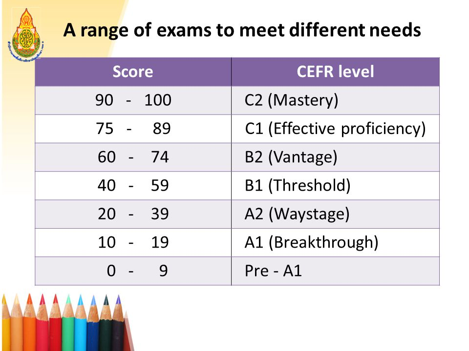 A range of exams to meet different needs