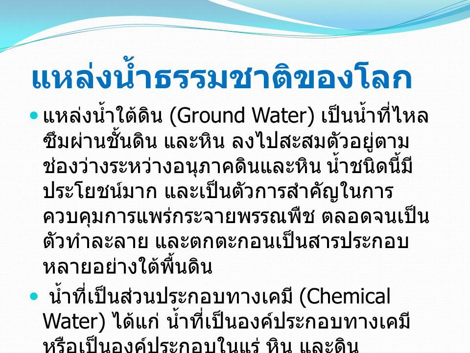แหล่งน้ำธรรมชาติของโลก