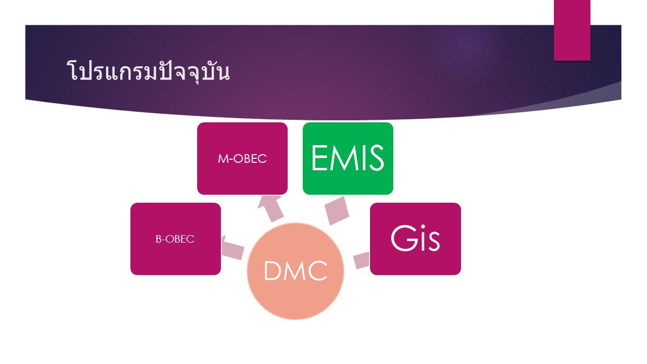 โปรแกรมปัจจุบัน DMC B-OBEC M-OBEC EMIS Gis