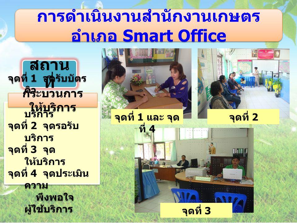 การดำเนินงานสำนักงานเกษตรอำเภอ Smart Office
