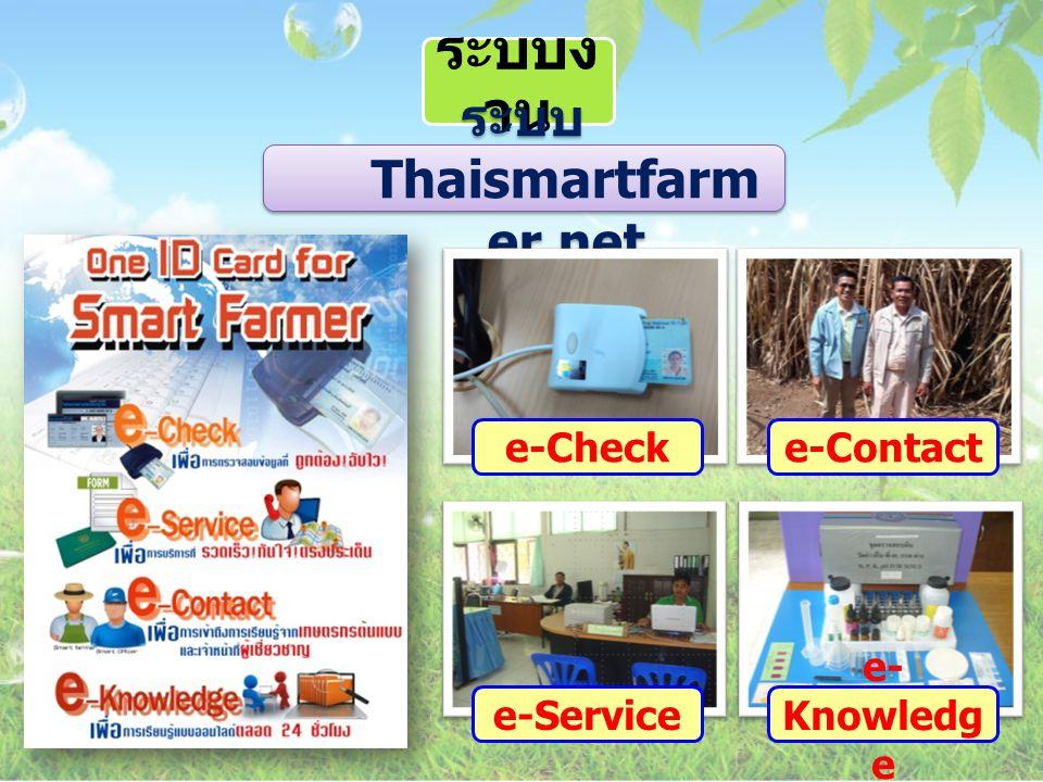 ระบบ Thaismartfarmer.net