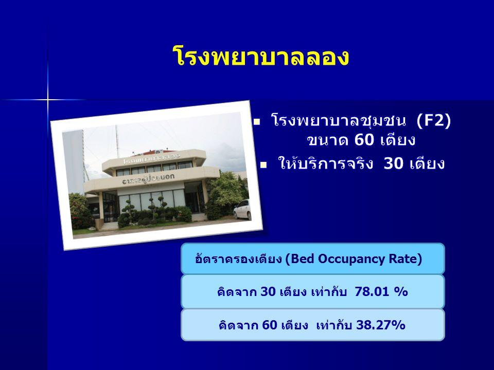 โรงพยาบาลชุมชน (F2) ขนาด 60 เตียง