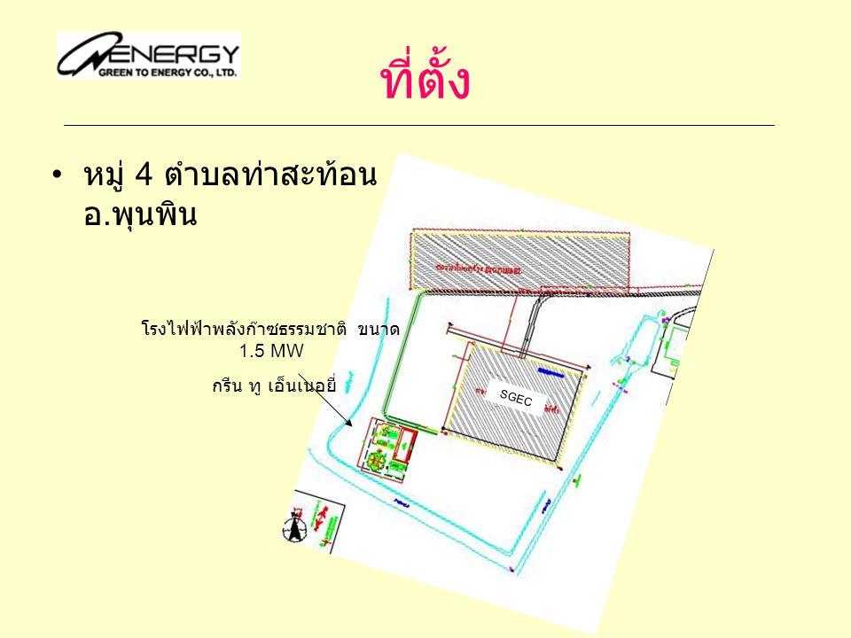 โรงไฟฟ้าพลังก๊าซธรรมชาติ ขนาด 1.5 MW