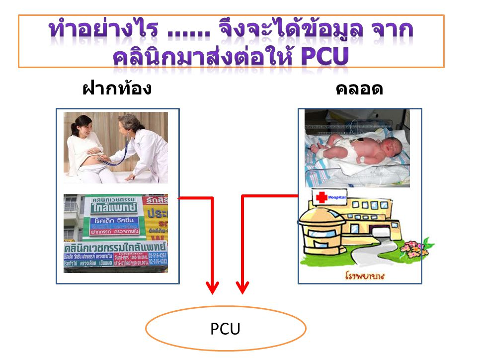 ทำอย่างไร ...... จึงจะได้ข้อมูล จากคลินิกมาส่งต่อให้ PCU