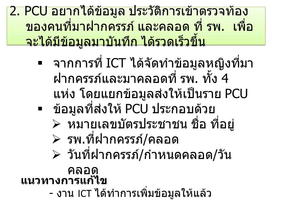 ข้อมูลที่ส่งให้ PCU ประกอบด้วย หมายเลขบัตรประชาชน ชื่อ ที่อยู่