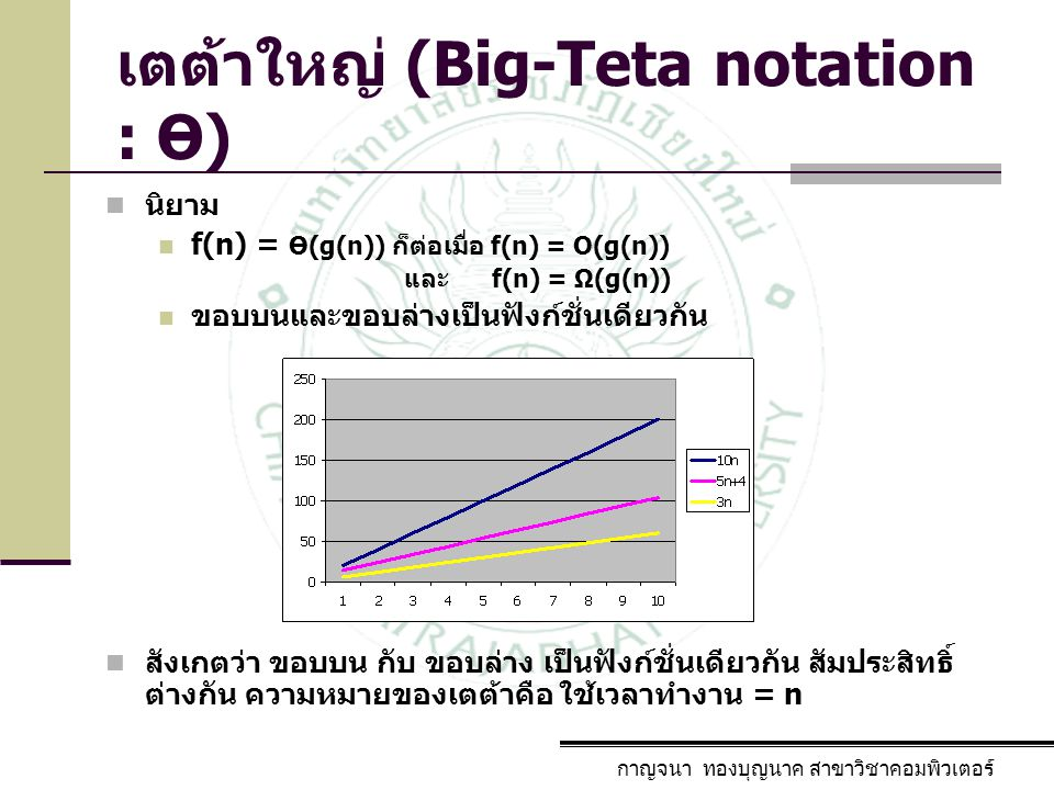 เตต้าใหญ่ (Big-Teta notation : Ө)
