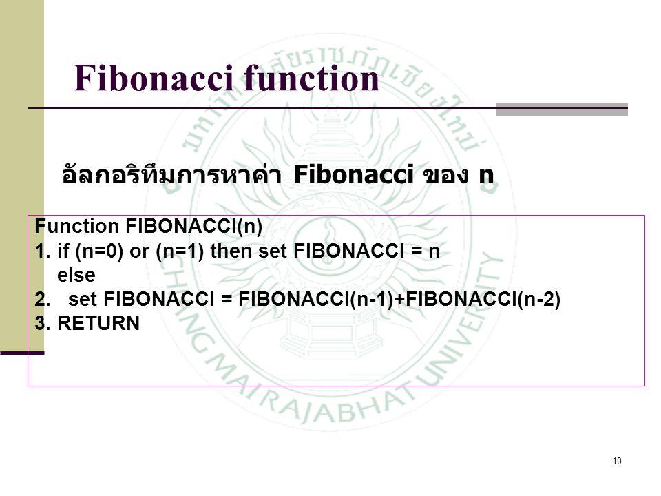 Fibonacci function อัลกอริทึมการหาค่า Fibonacci ของ n