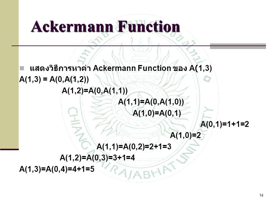 Ackermann Function แสดงวิธีการหาค่า Ackermann Function ของ A(1,3)