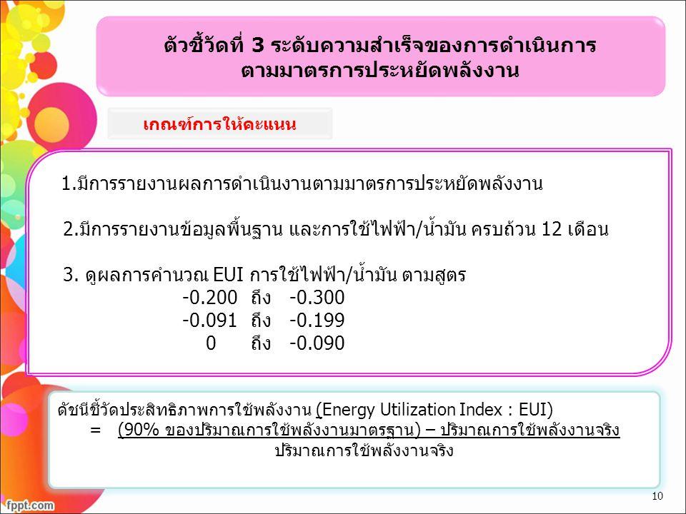 ตัวชี้วัดที่ 3 ระดับความสำเร็จของการดำเนินการ ตามมาตรการประหยัดพลังงาน