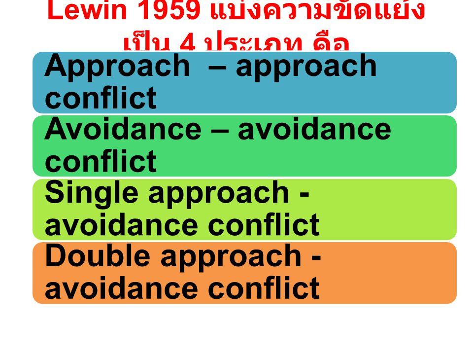 Lewin 1959 แบ่งความขัดแย้งเป็น 4 ประเภท คือ