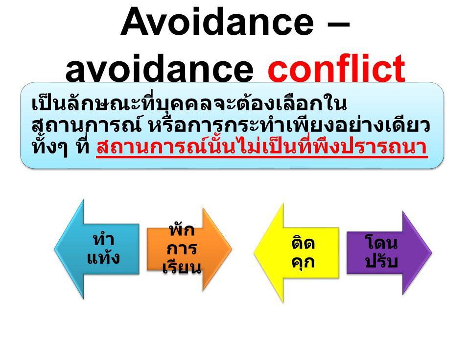 Avoidance – avoidance conflict