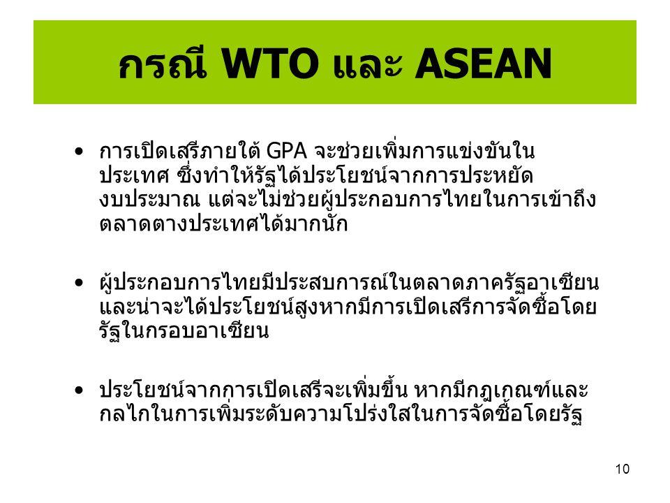กรณี WTO และ ASEAN
