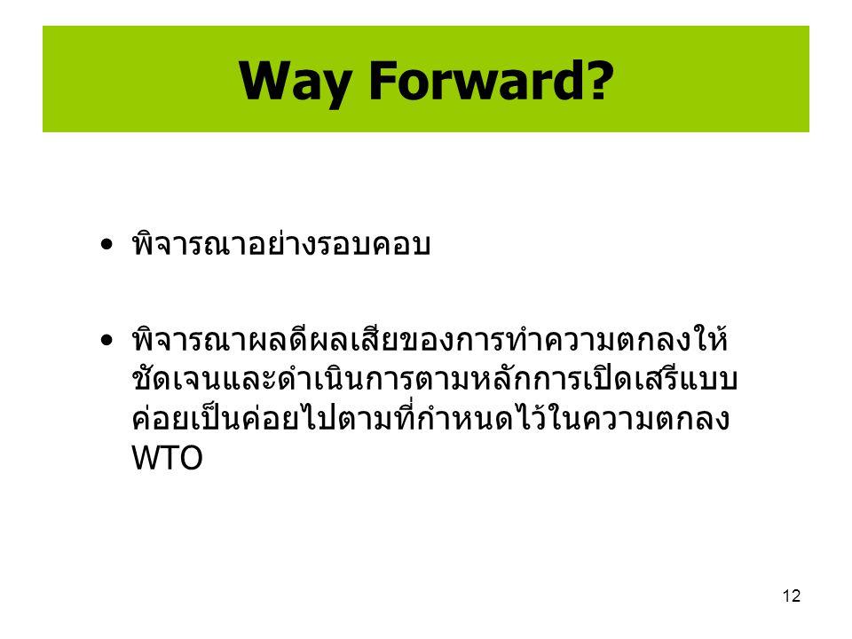 Way Forward พิจารณาอย่างรอบคอบ